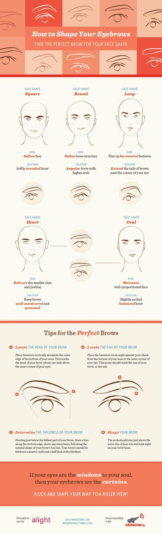 Infographie pour savoir quelle forme de sourcils nous convient le mieux selon sa forme de visage ! Trouvé sur babillages.net