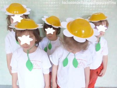 Oltre 1000 idee di accoglienza su pinterest ricevimento for Maestra valentina accoglienza