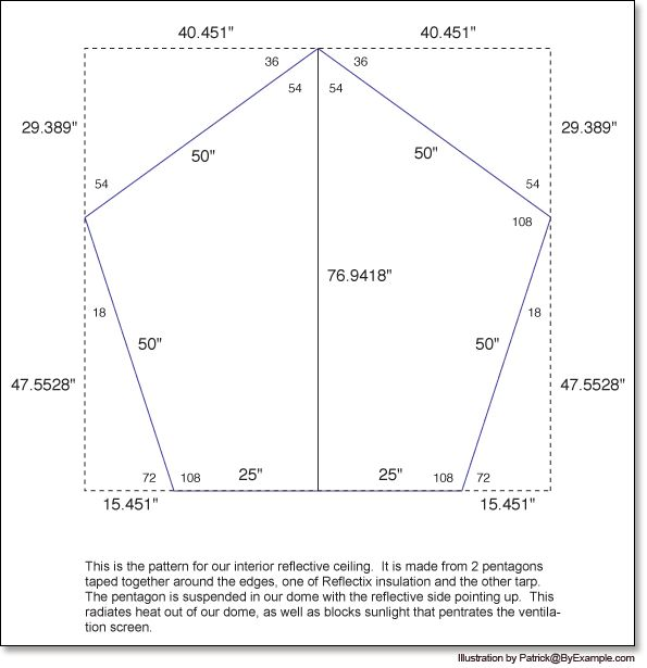 Wood Geodesic Dome Plans: Geodesic Dome Cover — ByExample.com