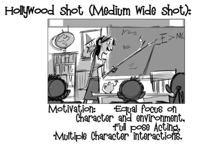 Hollywood:medium wide shot