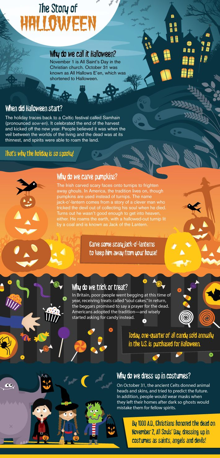 The Story of Halloween [by simplycreate -- via #tipsographic]. More at tipsographic.com