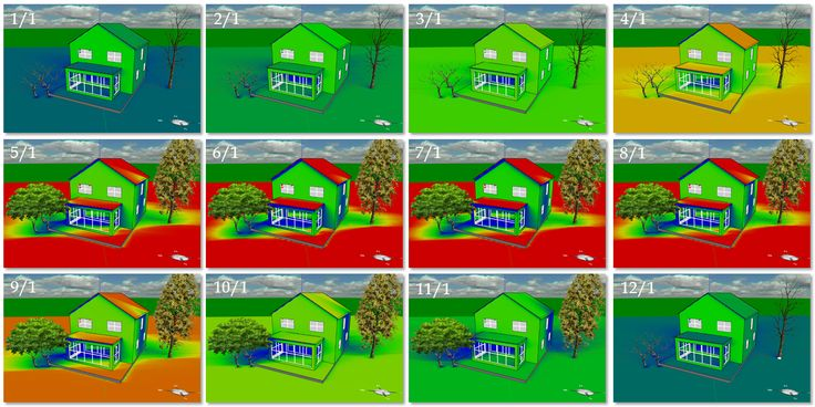 Energy3D: Learning to Build a Sustainable Future
