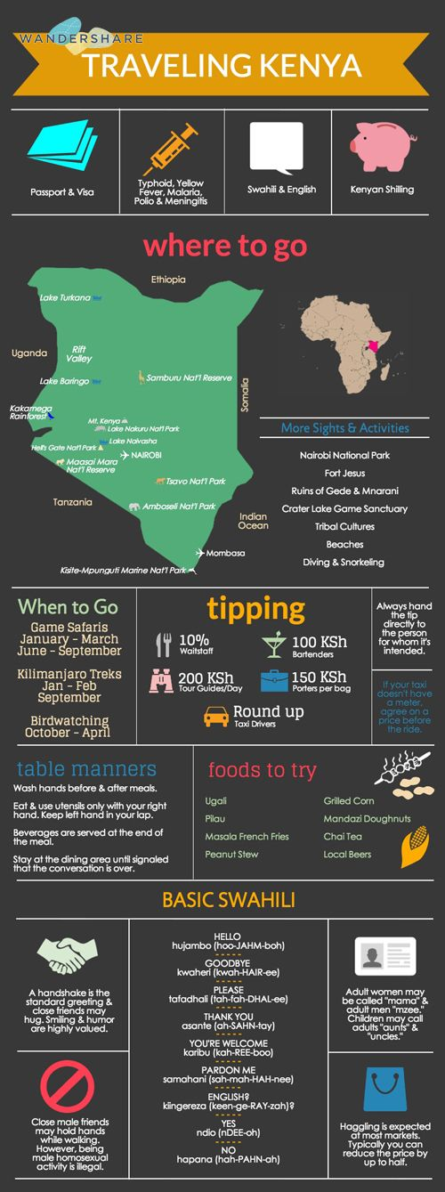 #Kenya #Travel Cheat Sheet; Sign up at www.wandershare.com for high-res images.