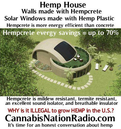 Hempcrete and Hemp Plastic