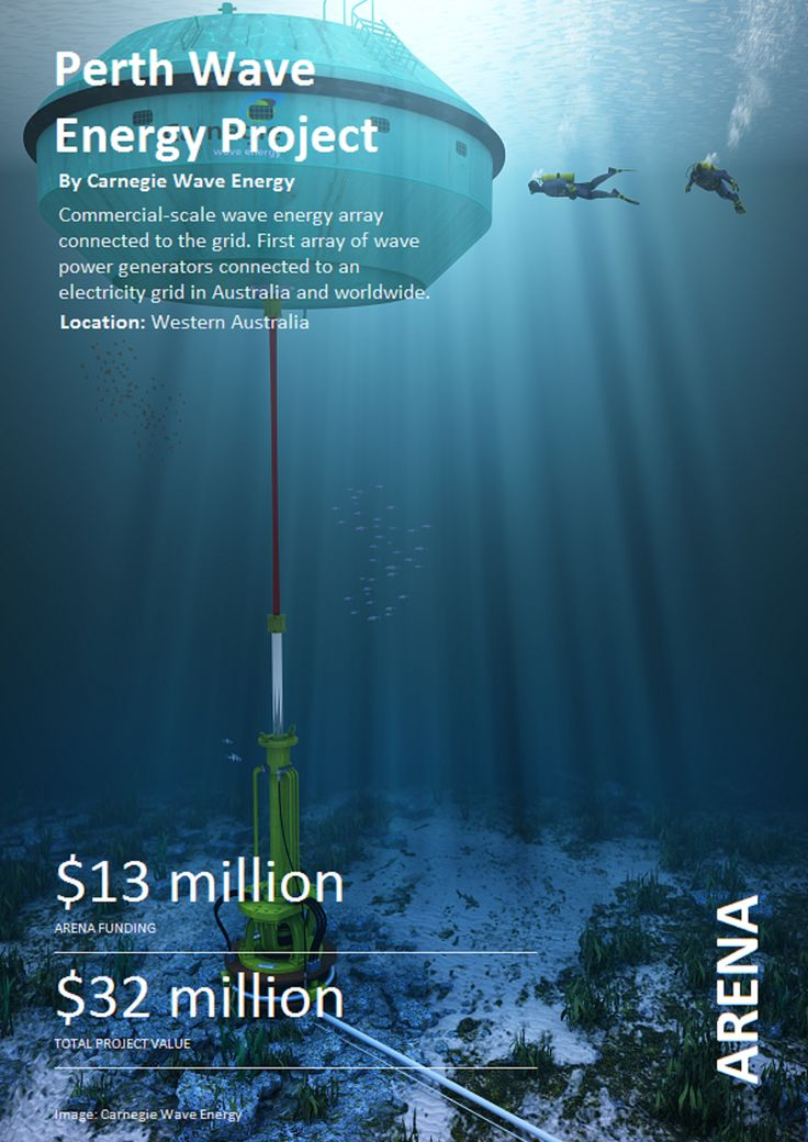 Perth Wave Energy Project: Commercial-scale #waveenergy array connected to the grid. #ARENA_aus Image: Carnegie Wave