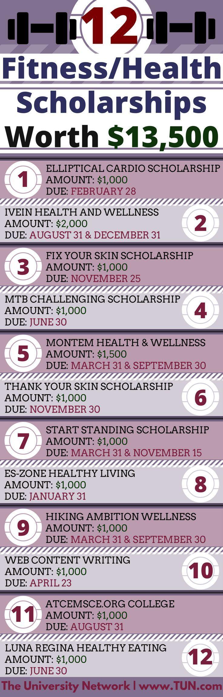 12 FitnessHealth Scholarships Worth 13500 378 best