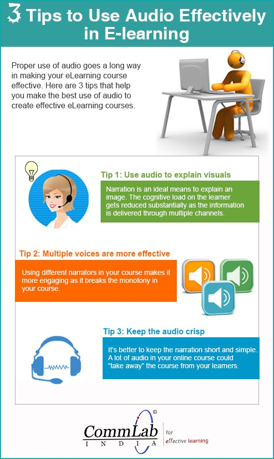 3 Tips to Use #Audio Efficiently in E-learning – An Infographic