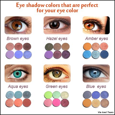 Choosing a shadow that maximizes your eye color your for Colors that pop out