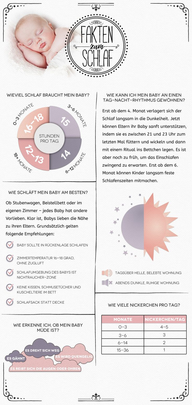 Ein paar Fakten zum Babyschlaf.