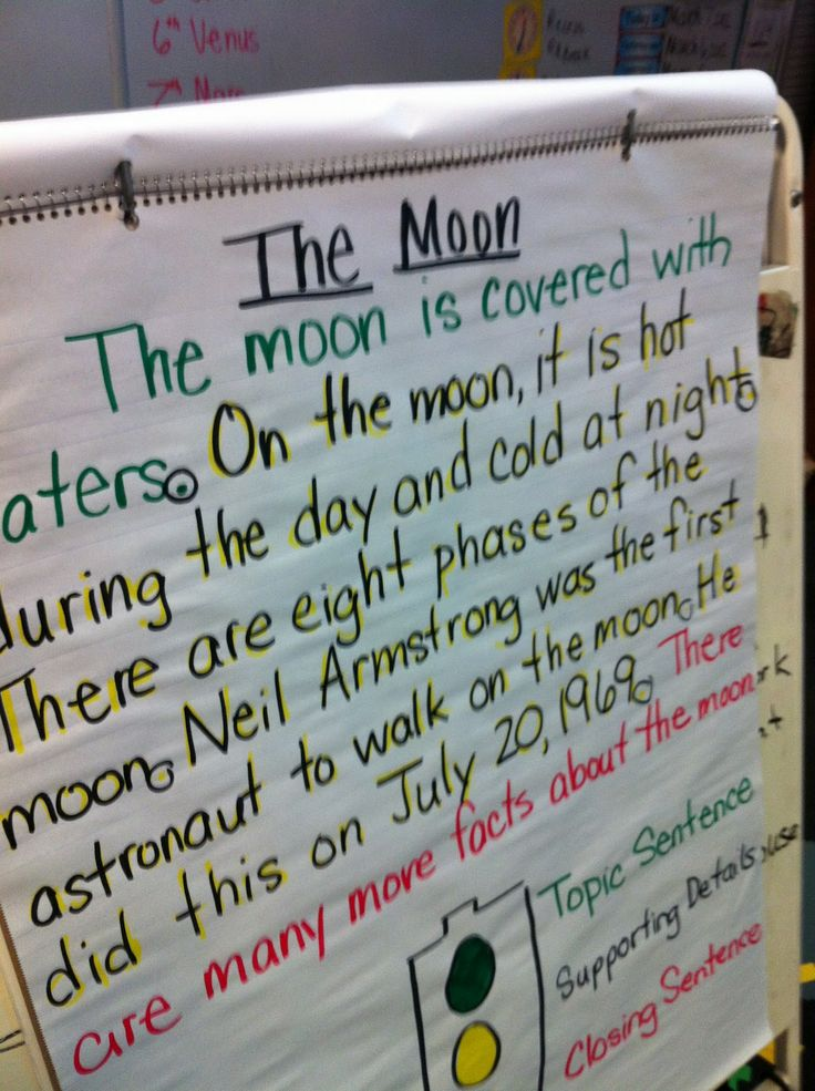 Great idea for teaching how to write a paragraph! (Mrs. Prince & Co.)