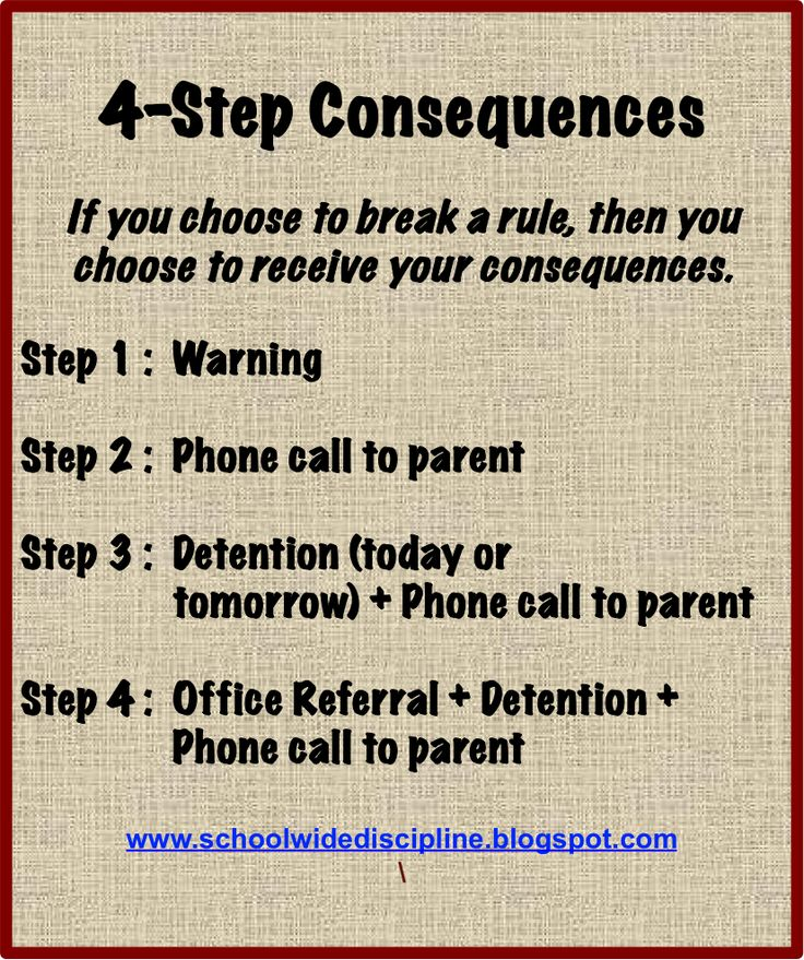 The Four-Step Classroom Consequences