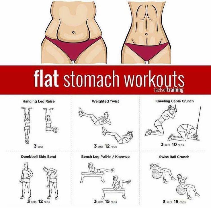 Tummy abs workout exercises