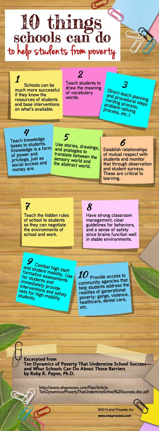 Here are ten things schools can do to help students from poverty. www.ahaprocess.com #poverty #teaching tips #resources #k-12 #teachers