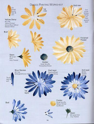 Donna Dewberry - Cottage decor - Ana Pintura 2 - Álbumes web de Picasa
