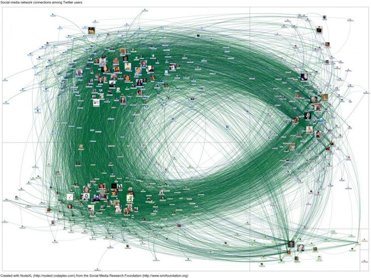 """KULTURA 2.0: Społeczne """"media społecznościowe""""?   Media   Dwutygodnik   dwutygodnik.com"""