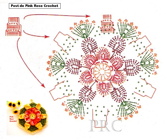 Pega+Panelas+Croche+Flor+Vermelha+Crochet+Flower+Potholder+Gráfico.png (671×563)