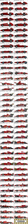 bca066d2a0209c334107237b1fed721c--ferrari--ferrari-racing Amazing Ferrari Agostini Auto Junior Mondial Cabriolet Cars Trend