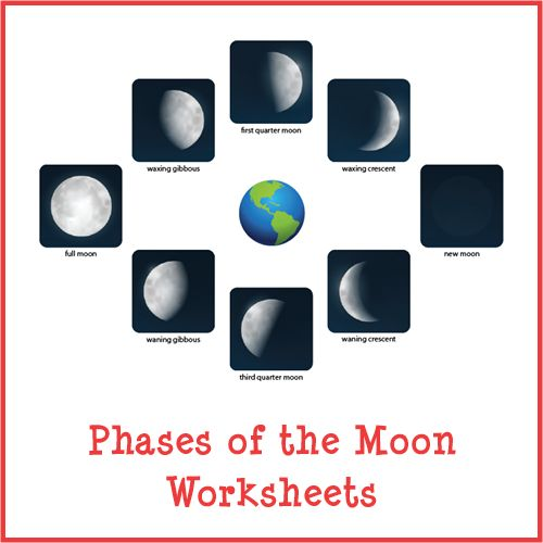 9/26/16 FOR MICHELLE'S HOUR - Handout during flashlight activity to introduce names of moon phases.  I like that it uses real photos of the moon. They can use it as a reference for oreo activity in the second hour