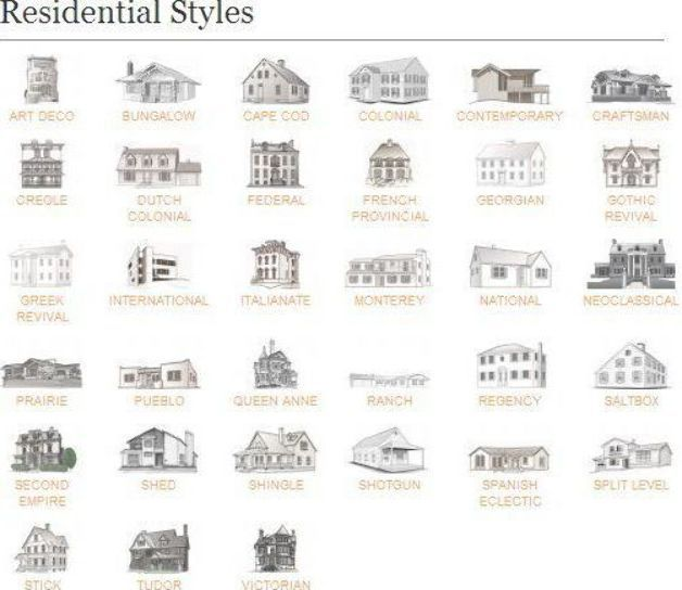 House Styles Guide Google Search Home Architecture Styles