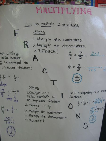 Homework help multiplication facts