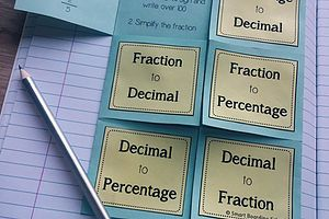 Free interactive notebook printable for converting fractions, decimals and percentages.
