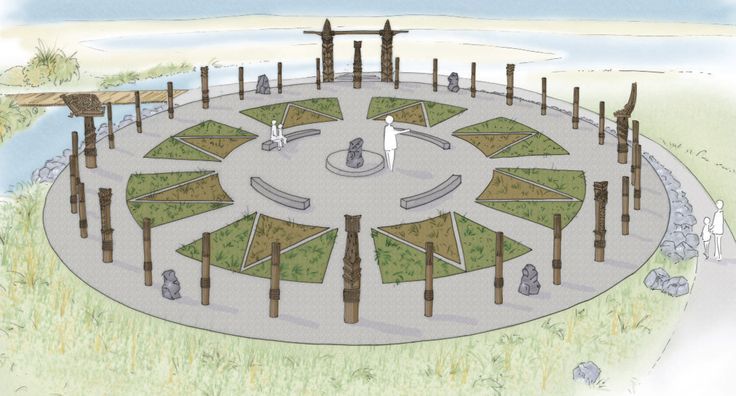 An artist rendering of the Star Compass project in Hawkes Bay, New Zealand. Photo Credit: Piripi Smith of Te Matau a Māui Voyaging Trust