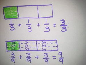 Are you creating misconceptions when teaching simplifying fractions?