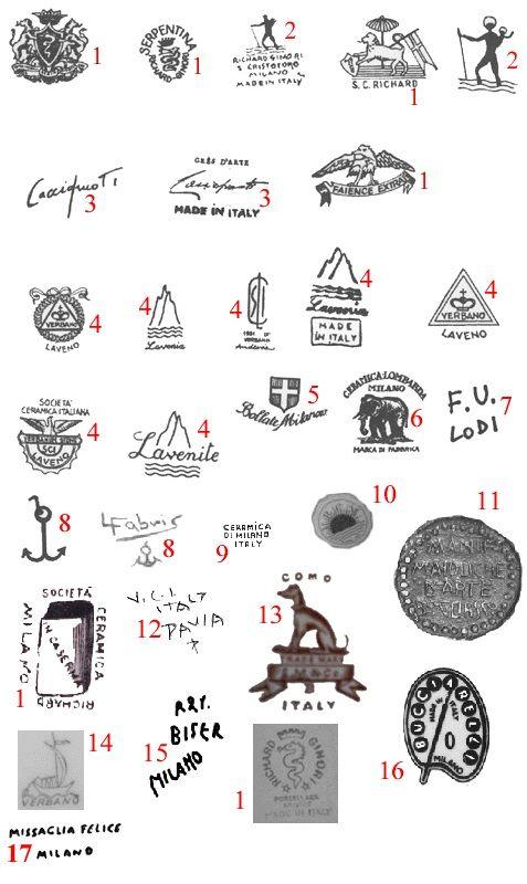 марки и клейма итальянская керамика LOMBARDIA 1