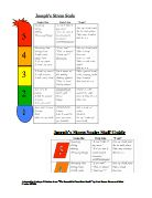 A packet on using a stress scale for students with high functioning autism. A 1-5 stress scale is done for the student and another is done to guide staff protocol for each of the student's levels of stress. Worksheets are also provided to help the child define his or her own levels of stress and think of coping strategies. Examples of staff and student forms are given. Five mini stress scales for pocket-sized visual supports are also included.  Recommend purchase of Incredible 5-Point Scale