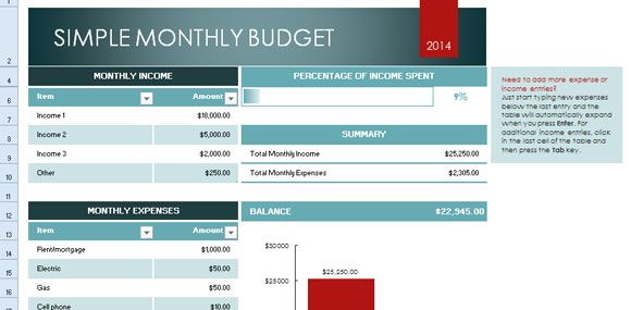 Simple Monthly Budget Template for Excel 2013 | PowerPoint Presentation