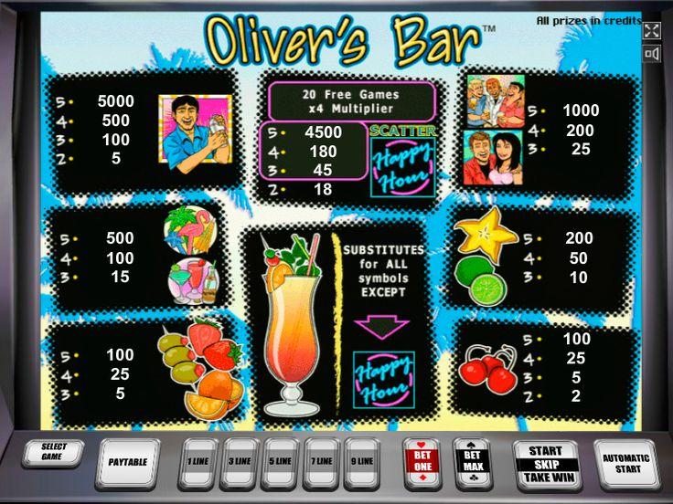 Играть в игровые аппараты от novomatic как обмануть игровые автоматы 2011