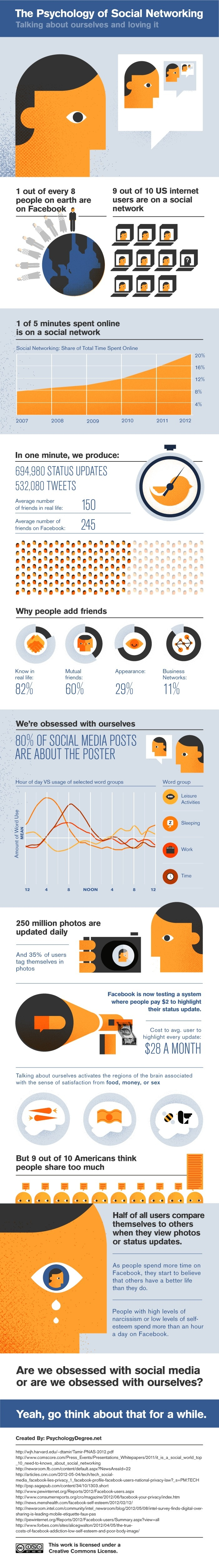 ****** Molto utile per pres Psychology Of Social Networking [INFOGRAPHIC] #FlowConnection