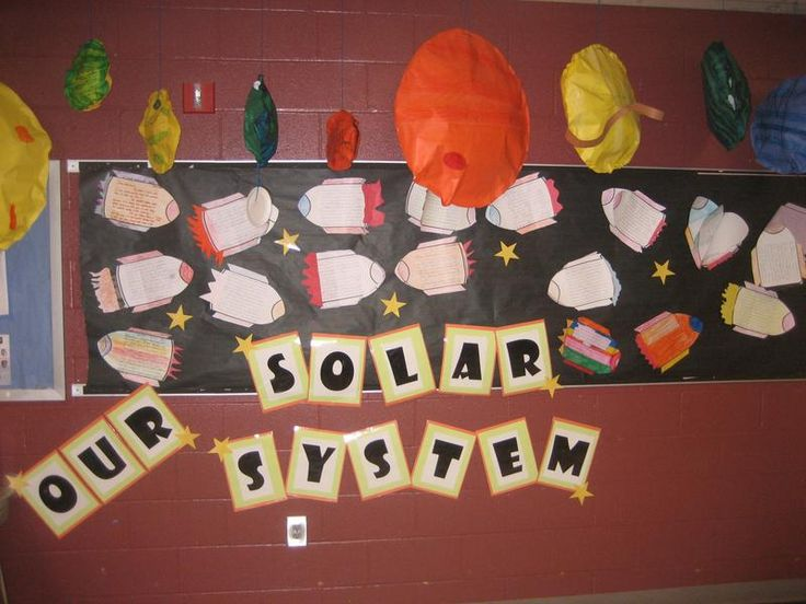 Bulletin Boards Classroom Decorations Solar System (page 4 ...