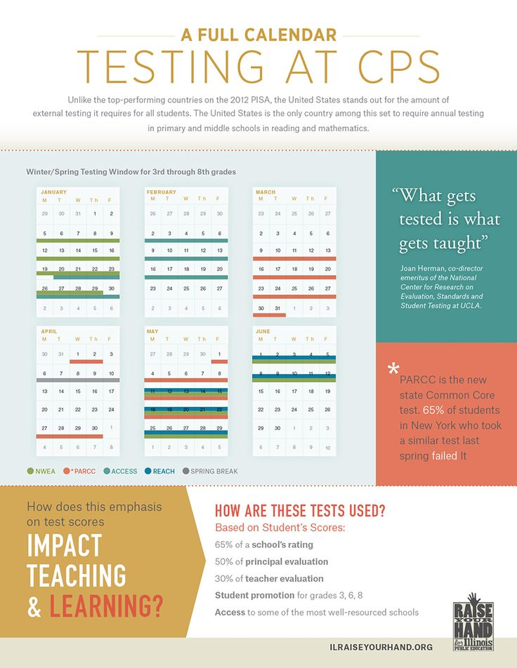 A Full Calendar of Testing a CPS | Raise Your Hand