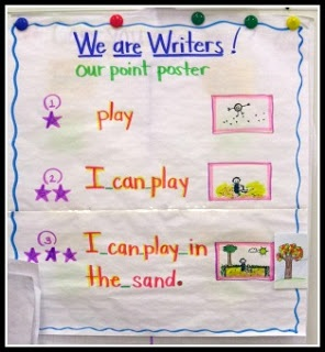 Mrs. Byrd's Learning Tree: Miss Cs Class - A post about a visit to a kindergarten classroom with LOTS of ideas!