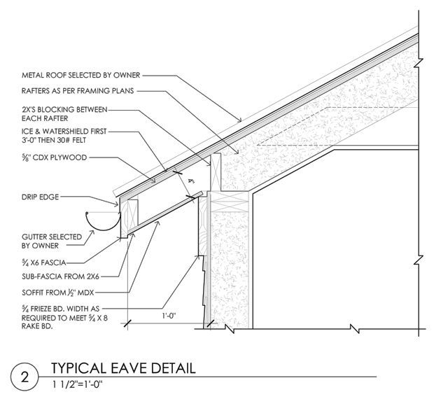 Typical Eave Detail With Trim Google Search Construction Documents Gutters Roof Detail