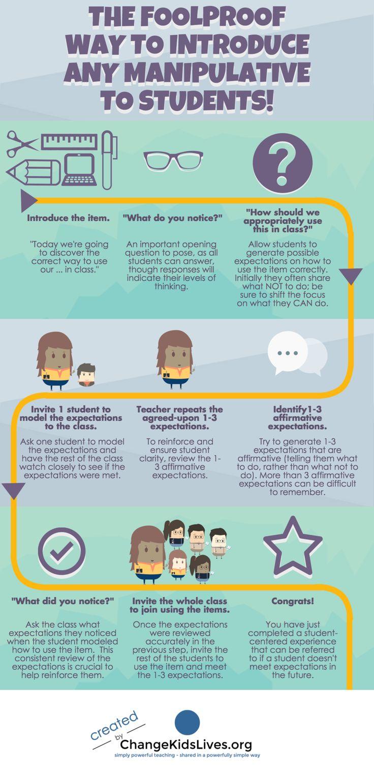 27 best Best Teaching Tips images on Pinterest | Teaching tips ...