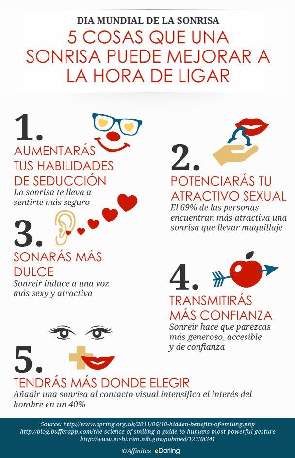 Dia Mundial de la Sonrisa 5 COSAS QUE UNA SONRISA PUEDE MEJORAR A LA HORA DE LIGAR  - Aumentarás  tus habilidades  de seducción