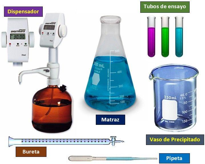 Instrumentos De Medicion De Volumenes Materiales De Laboratorio Laboratorio Instrumento De Medicion