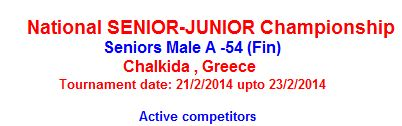 taekwondo greece group: Η εξέλιξη του Πρωταθλήματος στη Χαλκίδα