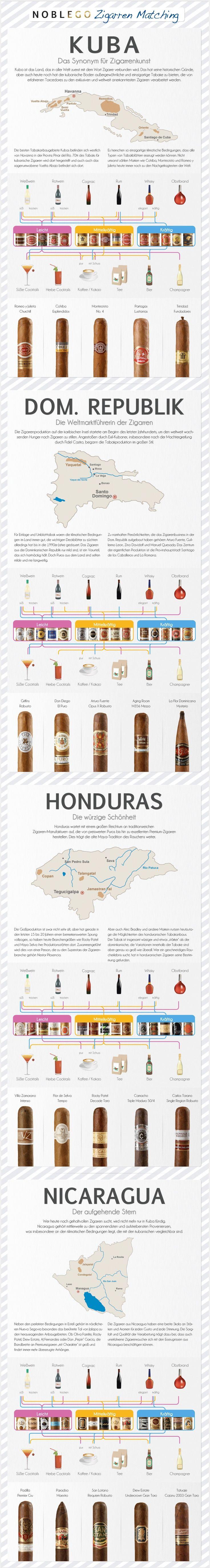 498 best cigars images on Pinterest