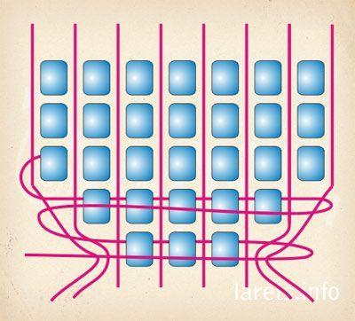 trame pour faire un bracelet en perles. Les perles horizontales sont à enfiler en passant une fois dessus le fil vertical une fois dessous.: