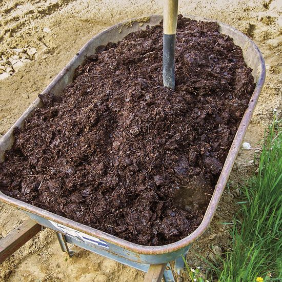 17 Best Images About Composting On Pinterest Diy Compost Bin How To Compost And Order Form