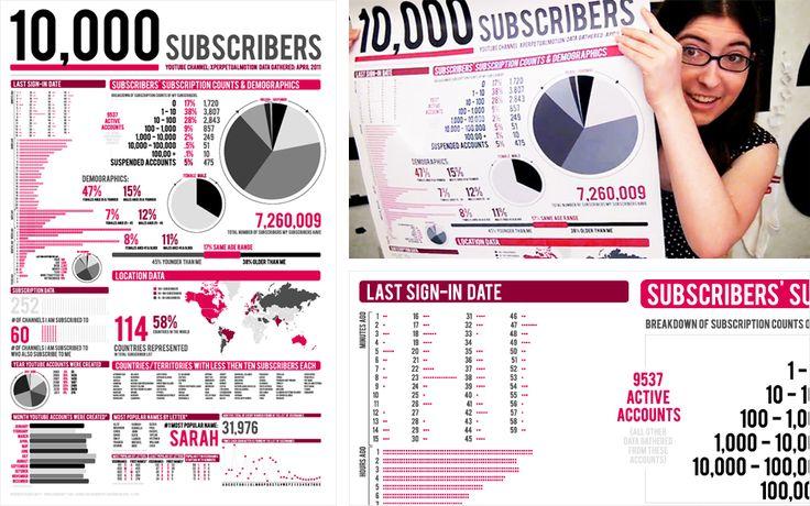 subscribers_poster.jpg (1010×632)