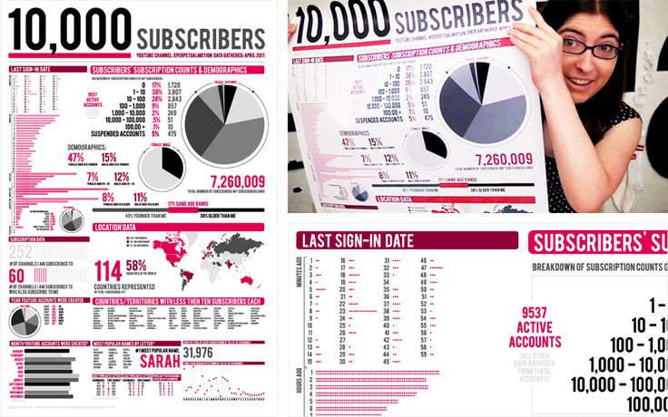 subscribers_poster.jpg (1010×632)