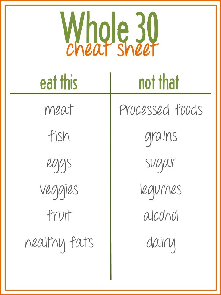 Whole 30 Challenge + Printable Cheat Sheet | Chaos & Love