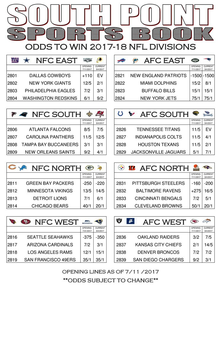 Odds to Win 2017-18 NFL Divisions: Titans South favorites