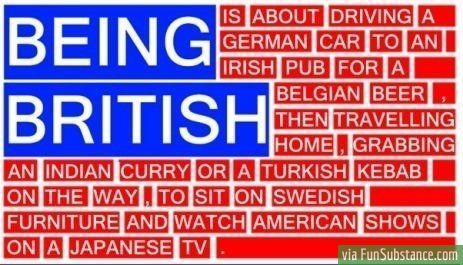 Being British Defined
