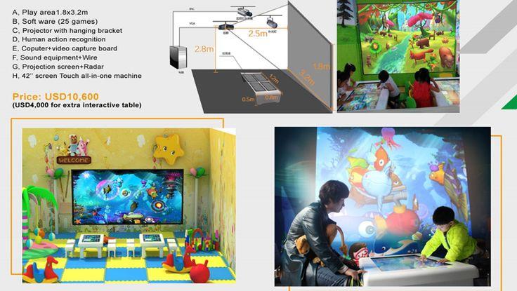 Best 25 indoor play equipment ideas on pinterest indoor for Baby jungle gym indoor