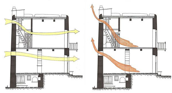 Articles - ΜΟΝΙΜΕΣ ΣΤΗΛΕΣ - Architect's Eye View - Ελληνική Παραδοσιακή Βιοκλιματική Αρχιτεκτονική